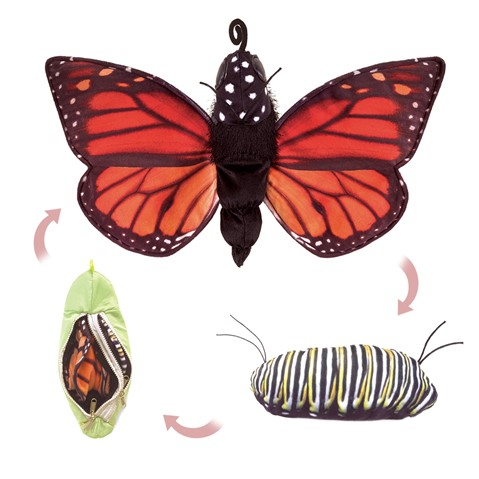 Monarch Life Cycle Hand Puppet  |  Folkmanis
